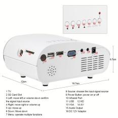 HD 1080 P LED Proyektor Beamer Theater Proyeksi dengan HD/VGA/USB/SD/AV/Audio Out/TV Port untuk Game Film Bisnis Rumah EU Plug-Intl