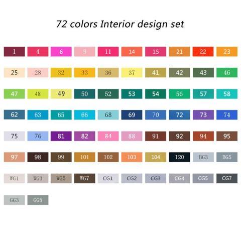 Yjjzb 72 Warna Seni Markers Set Ganda Tip Sketch Penanda Menandai Mark Penutup dengan Kasus Membawa untuk Mewarnai Lukisan Menyoroti menggarisbawahi Membuat Manga dan Desain, set dari 72-Internasional 2