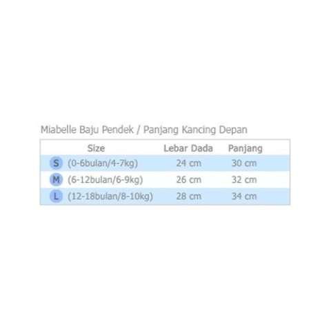 Miabelle Baju Panjang Kancing Depan Set 3pcs FP01 2