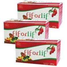 FIFORLIF - Solusi Perut Buncit