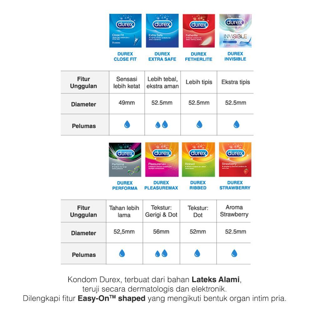 Durex Condom Fetherlite 12s Kondom Tipis Lazada Indonesia Invisible 2 Tertipis Dari