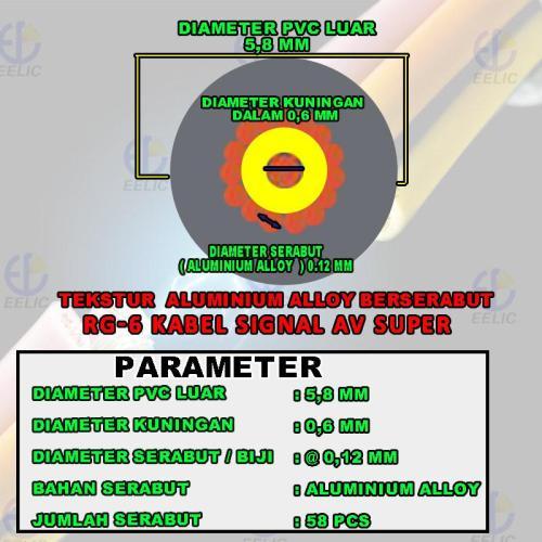 EELIC CSA-1020EK4 MIX PENGUAT SINYAL 20 dB CATV SIGNAL AMPLIFIER TV BROADBAND 1 INPUT 4 OUTPUT BOOSTER INDOOR 2 Watt TELEVISI MIX + KAA-5M KABEL ANTENA TV 5 ...