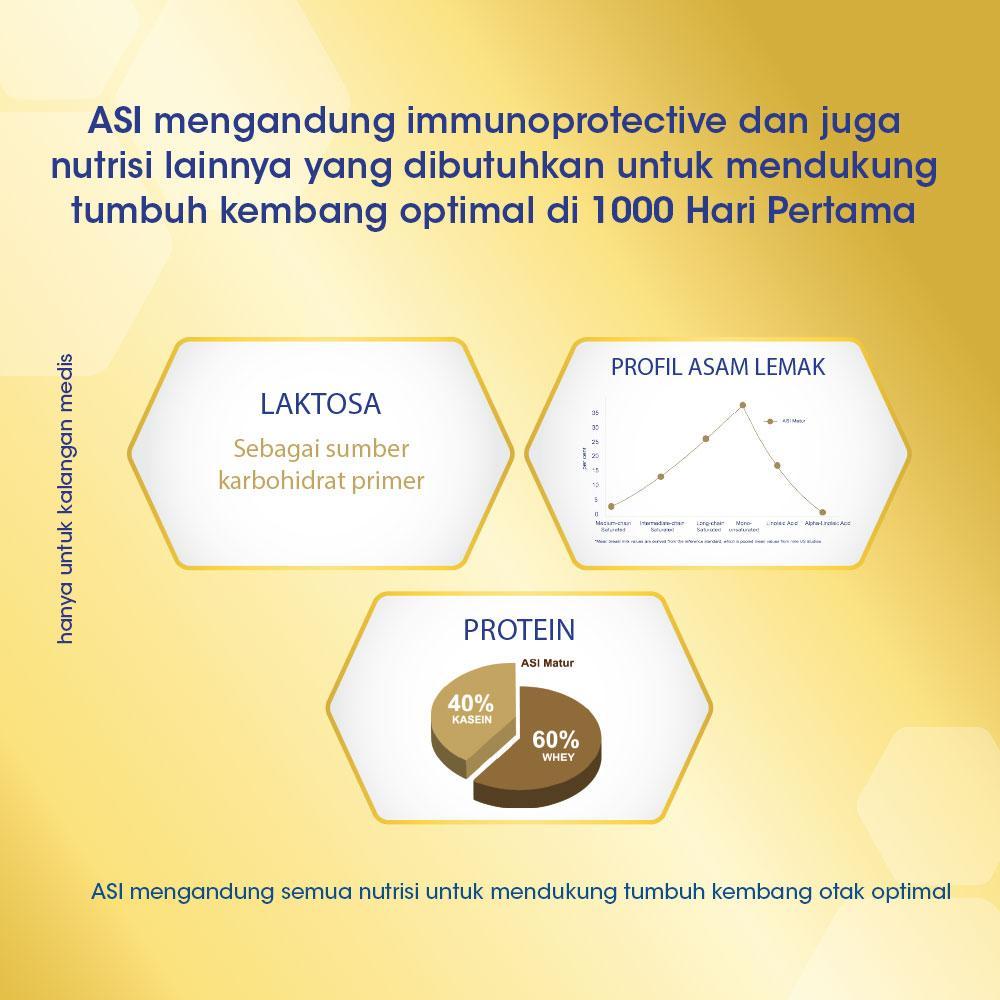 Enfamil A 2 Susu Bayi Plain 1800gr Lazada Indonesia