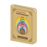 Spesifikasi Al Quranku Al Qur An Saku Terjemah Cyclone Lengkap Dengan Harga