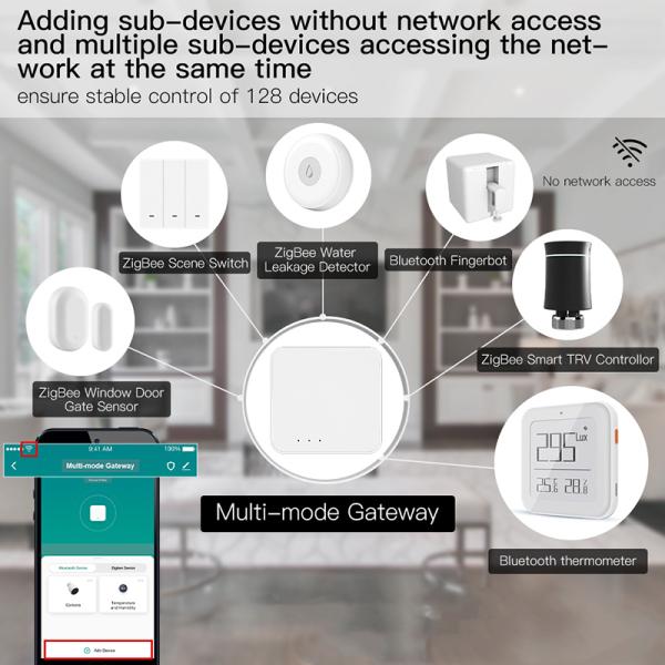 Bảng giá Highmax Cổng Thông Minh Đa Chế Độ WiFi + Bluetooth + Cổng Giao Tiếp Đa Giao Thức Zigbee Điều Khiển Từ Xa Ứng Dụng Tuya/Cuộc Sống Thông Minh Dựa Trên ZigBee3.0 Và Bluetooth, Giao Thức Chuẩn SIG Phong Vũ