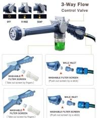 EZ Jet Water Canon Premium Edition / Mesin Sempor Air Multi fungsi - Biru. IDR 44,000 IDR44000. View Detail. Ex Jet Water Canon Penyemprot Air - Biru