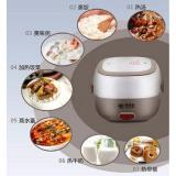 Harga Mini Rice Cooker Portable Multifunction Egg Boiler 2 Susun Merk Mellius