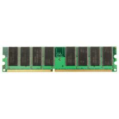 1 Gb Ddr 266 Pc 2100 Bebas Ecc Memori Komputer Pc Desktop Dimm Memukul Mukul 184 Pin Intl Diskon Hong Kong Sar Tiongkok