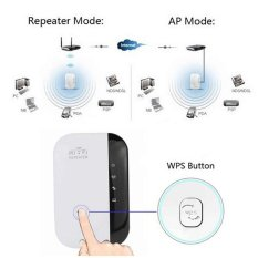 Review Tentang 300Mbp Wireless N Wifi Mini Router Repeater Range Extender Booster 802 11N G B Intl