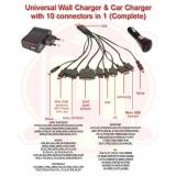 Jual Abadicar Charge Charger Mobil Saver Usb Saver Car Adaptor Charger Mobil Kabel 12 In 1 Murah Indonesia