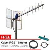 Harga Antena Modem Bolt Zte Mf90 Yagi Grid Txr175 Online Jawa Tengah