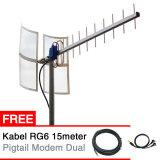 Jual Antena Yagi Huawei E3372 Dual Pigtail Yagi Txr175