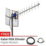 Obral Antena Yagi Modem 4G Huawei E5577 Yagi Txr185 25 Meter Kabel Murah