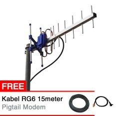 Antena Yagi Modem ZTE MF825A MF825C - Yagi TXR145 + Gratis Kabel RG6 15 Meter + Pigtail Modem