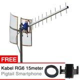 Harga Antena Yagi Penguat Sinyal Samsung Galaxy Series Yagi Txr 185 Gratis Docking Pigtail Terbaru