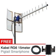 Harga Hemat Antena Yagi Penguat Sinyal Samsung Galaxy Series Yagi Txr 185 Gratis Docking Pigtail