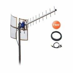Antena Yagi Penguat Sinyal TXR 185 untuk Modem Andromax MP2 + Dual Pigtail