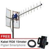 Harga Antena Yagi Samsung Galaxy Series Penguat Sinyal Hp Yagi Txr 185 Antena Yagi Terbaik