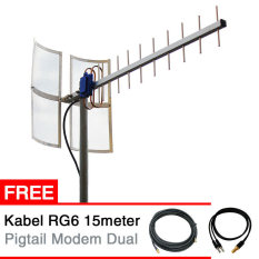 Review Tentang Antena Yagi Smartfren M2P E5573 Dual Pigtail Txr175