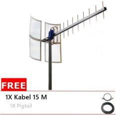 Antena Yagi TXR 175 Dual Driven Untuk Modem Prolink PHS101 75dB