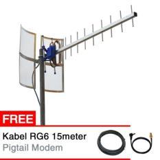 Antena Yagi TXR185 Untuk Modem ZTE MF633 SIngle Pigtail Extreme Gain Support 4G 3G 2G