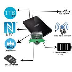 Asus Travelair N (WHD-A2) HDD/Hardisk Eksternal Wireless, NFC, WI-FI SECURTY, USB 3.0, BATREY LIFE