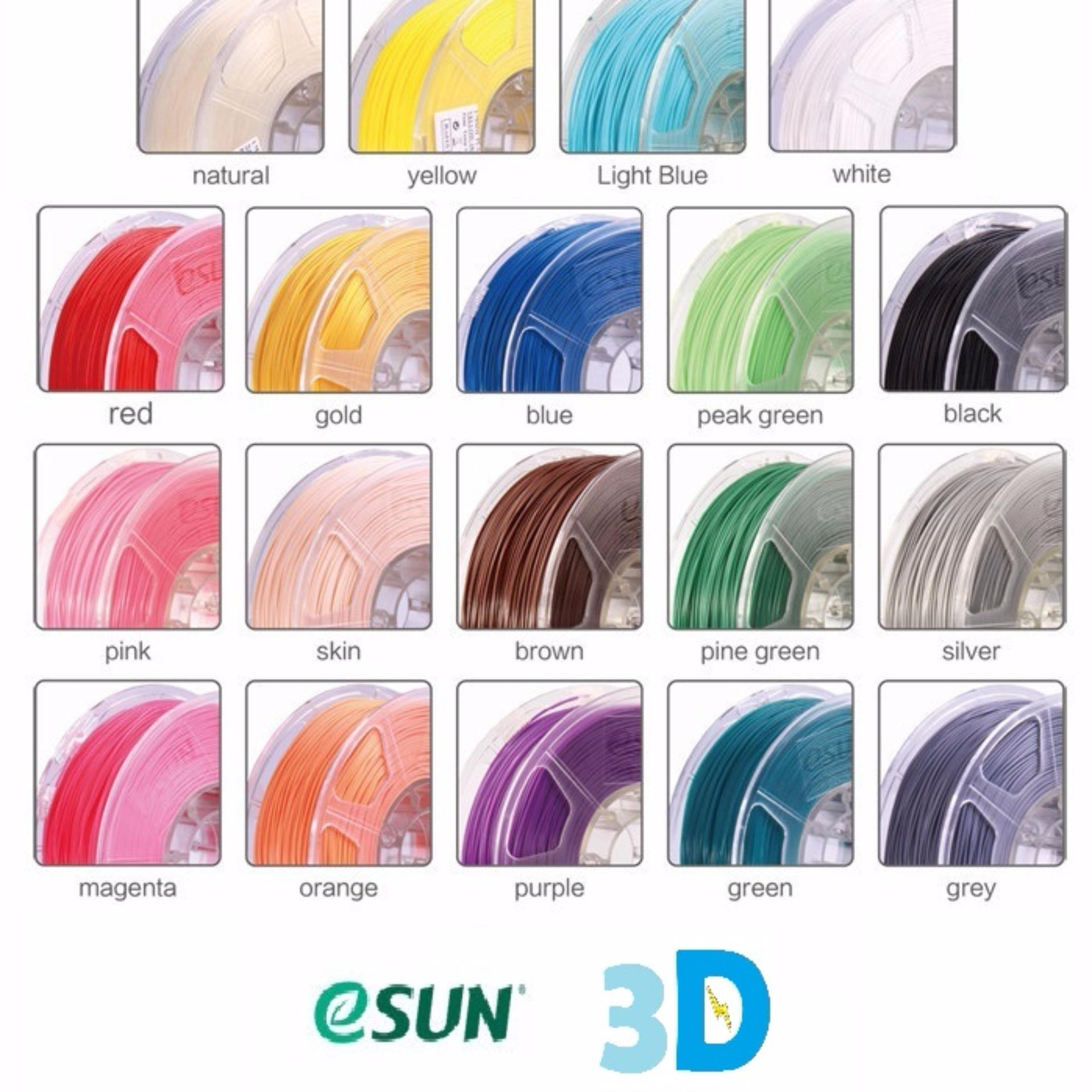 eSUN 3D Filament Terbaru Optimized PLA+ ABS+ Filament 1.75 mm