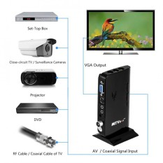 Tinggi Kualitas TV Set Top Box PC Monitor Receiver Speaker Eksternal LCD CRT VGA Tuner HDTV 1080 P UNI EROPA- INTL