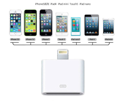 Lyball 30 Pin To 8 Pin Lightning Adapter Converter For Iphone 4 To Iphone 5 6 6S 6 Plus Original