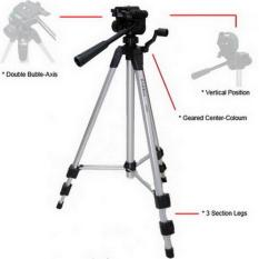 Tripod Excell promoss