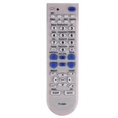 Universal TV Remote Control ReplacementSHARP-INTL (Putih)