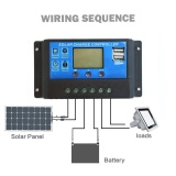 Beli 10A Pwm Lcd Display Dual Usb Solar Panel Battery Regulator Charge Controller Intl Murah Di Tiongkok