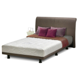 Tips Beli Elite Springbed Twilight Size 160 X 200 Hb Twilight Fullset Khusus Jabodetabek