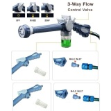 Beli Ez Jet Water Cannon 8 In 1 Turbo Water Spray Penyemprot Air Blue Seken