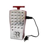 Spesifikasi Kenmaster Lampu Emergency 460 28Led Bagus