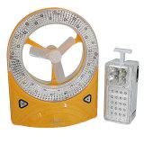 Jual Kenmaster Lampu Emergency Km560 Lp520 Kenmaster Online