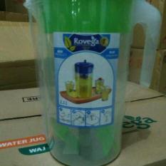 Water Jug / Eskan / Teko / Tempat Air Minum Rovega