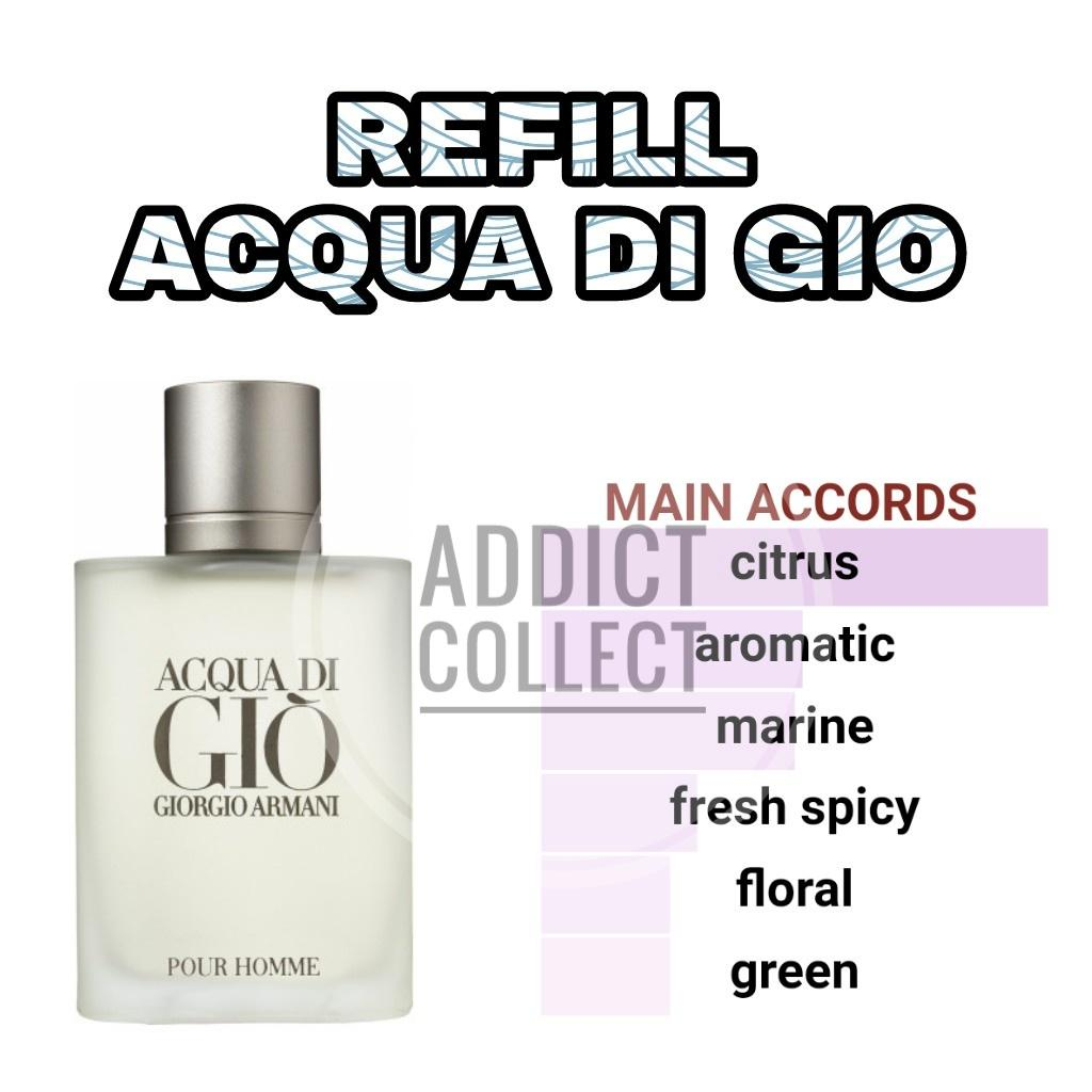 Jual Parfum Giorgio Armani Original Terbaru Lazadacoid