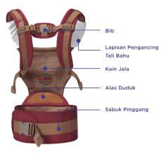 Jual Baby Safe Baby Cariers Gendongan Bayi Merah Online