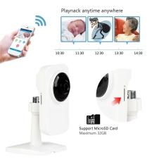 Jual Hetu Wireless 720 P Hd Monitor Indoor Home Security Baby Pet Orang Tua Wifi Kamera Intl Online Di Tiongkok