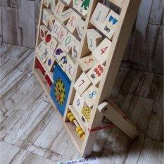 Situs Review Mainanalfaqih Mainan Edukasi Anak Balok Membaca Huruf Dan Gambar Berputar