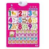 Jual Nixnox Mainan Anak Poster Suara English Mandarin Number Satu Set
