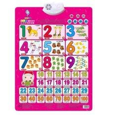 Nixnox Mainan Anak Poster Suara English Mandarin Number Nixnox Diskon