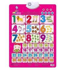 Spesifikasi Nixnox Mainan Anak Poster Suara English Mandarin Number Beserta Harganya