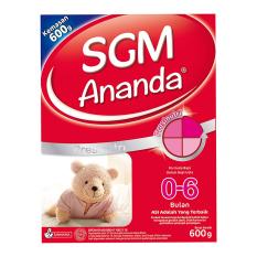 Toko Sgm Ananda Presinutri 1 Susu Bayi 600Gr Box Sgm Indonesia