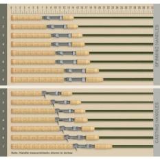 St. Croix Tidemaster Inshore Lempar Rods (70, HF)-Internasional
