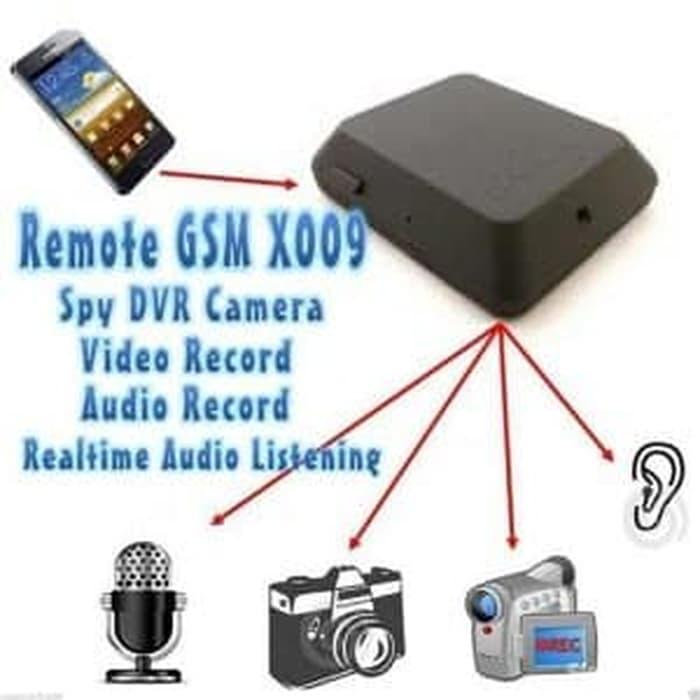 Remote GSM X009 IMEI Magnetic GPRS GPS Tracker with SOS Berkualitas