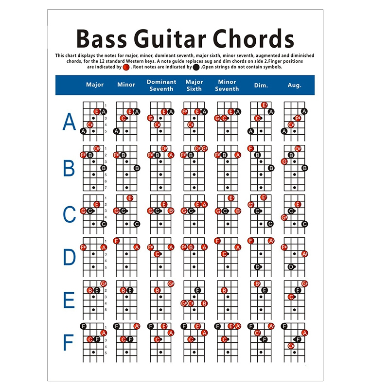 Electric Bass Guitar Chord Chart 4 String Guitar Chord Fingering Diagram Exercise Diagram Big Size