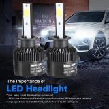 Harga 110 W H1 Cob Led 16000Lm Auto Lampu Depan Mobil Kit Mengemudi Bohlam Lampu 6000 K Intl Merk Not Specified