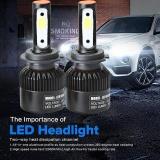 Harga 110 W H7 Cob Led 16000Lm Auto Lampu Depan Mobil Kit Mengemudi Bohlam Lampu 6000 K Intl Yang Murah Dan Bagus